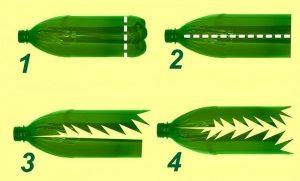 Рис. 4-2. Изготовление пальмы из пластиковых бутылок. Формирование кроны: 1 - отрежьте у бутылки дно; 2 - разрежьте бутылку на 2 (3 или 4 - по желанию) части; 3, 4 - оформите края разрезанных бутылок в виде бахромы