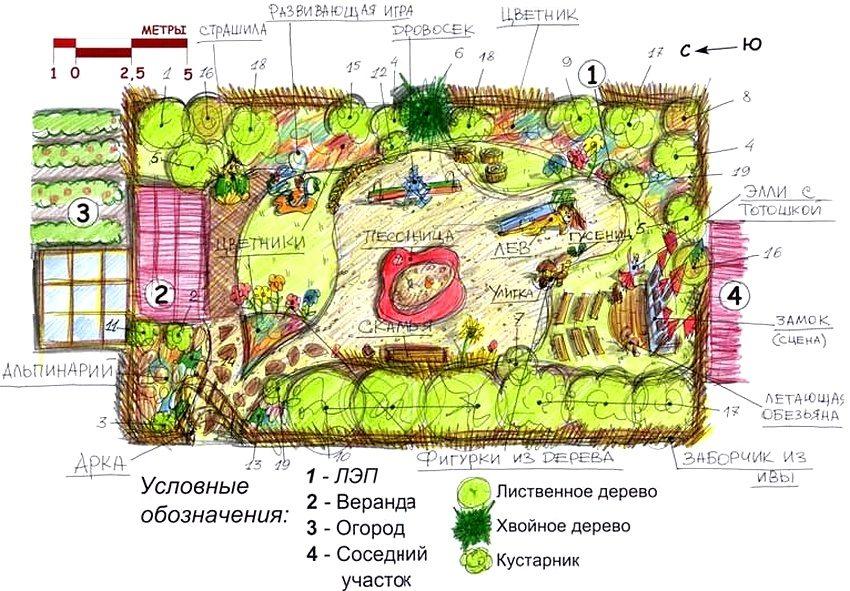План размещения детской площадки и других объектов на участке