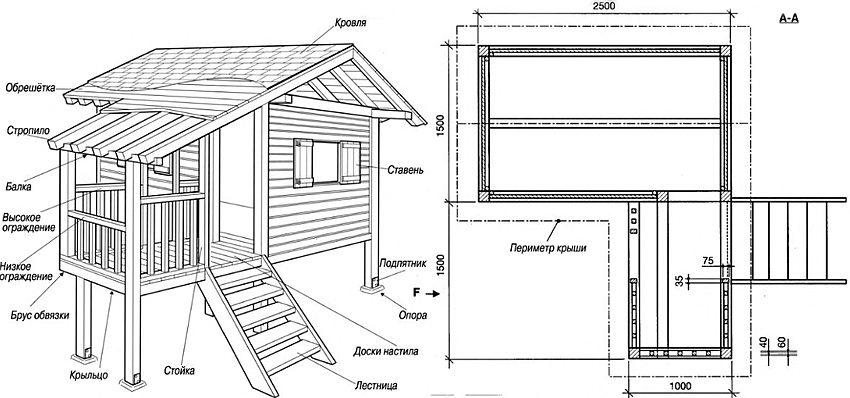 Схема устройства деревянного детского домика на опорах
