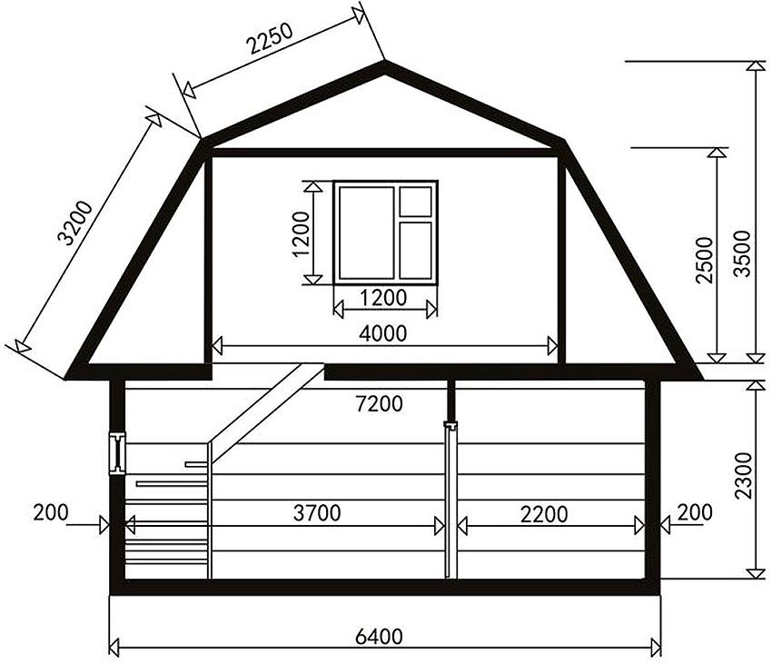 Drawing with mounting dimensions of a gable roof with a broken profile