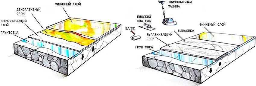 Ванн гидроизоляция тепло и
