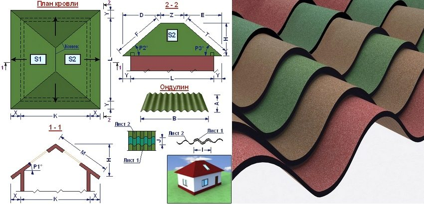 Расчет ондулина для четырехскатной крыши