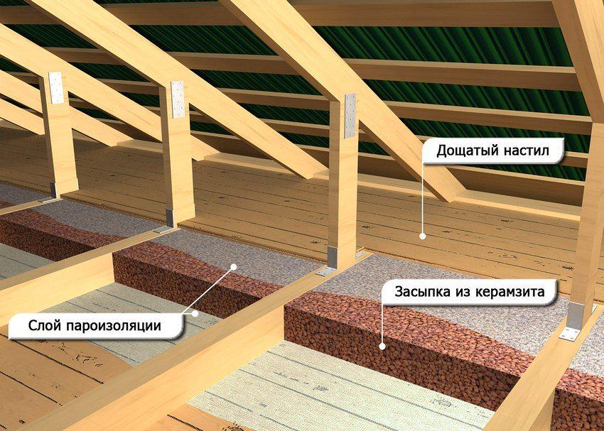 Схема утепления потолка в деревянном доме при помощи керамзита