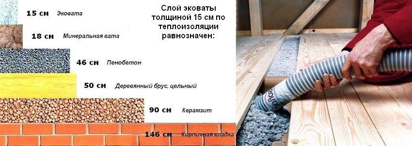 Эковата является высокоэффективным и безопасным утеплителем для потолка