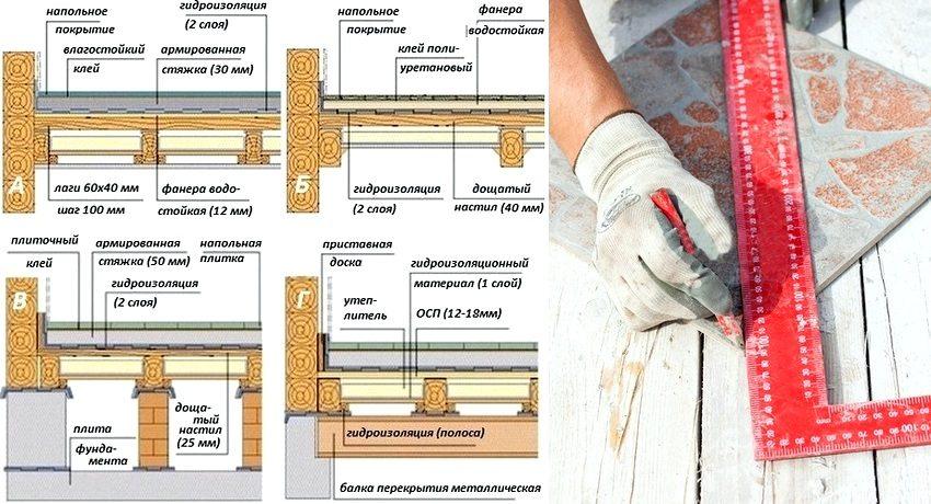 Конструктивные варианты устройства полов с керамической плиткой в деревянных домах: А, Б - устройство пола над межэтажными перекрытиями; В, Г - конструкция полов на первом этаже