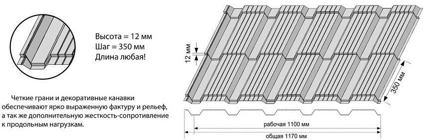 Размер листа металлочерепицы