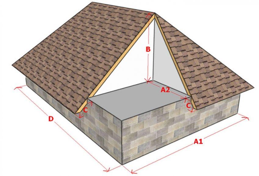 Проект вальмовой крыши, где А1 - ширина основания, А2 - ширина заложения, B - высота подъема, C - длина свеса, D - длина основания