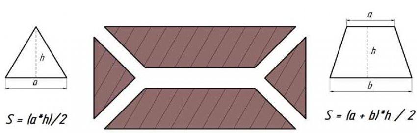 Расчет площади вальмовой крыши частного дома