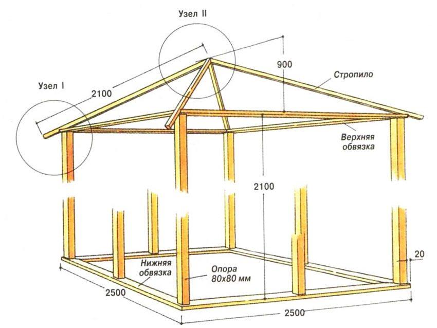 Схема четырехскатной шатровой крыши