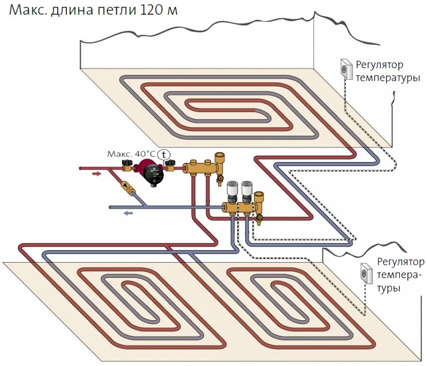 Схема работы водяного теплого пола