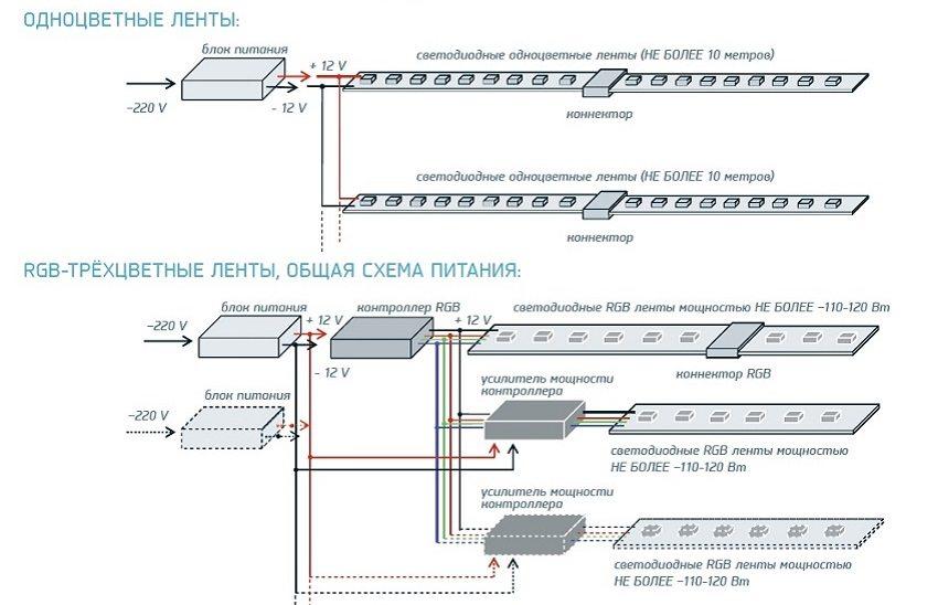 Схема подключения одно- и трехцветной светодиодной ленты