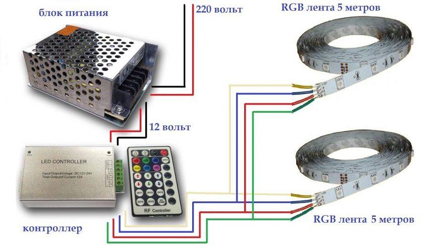 Схема подключения нескольких светодиодных лент к блоку питания и к контроллеру одновременно