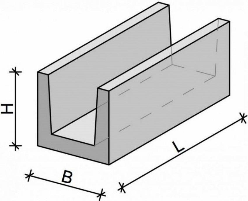 Основные параметры ливневого лотка, где H = 140 мм, B = 140 мм, L = 1000 мм
