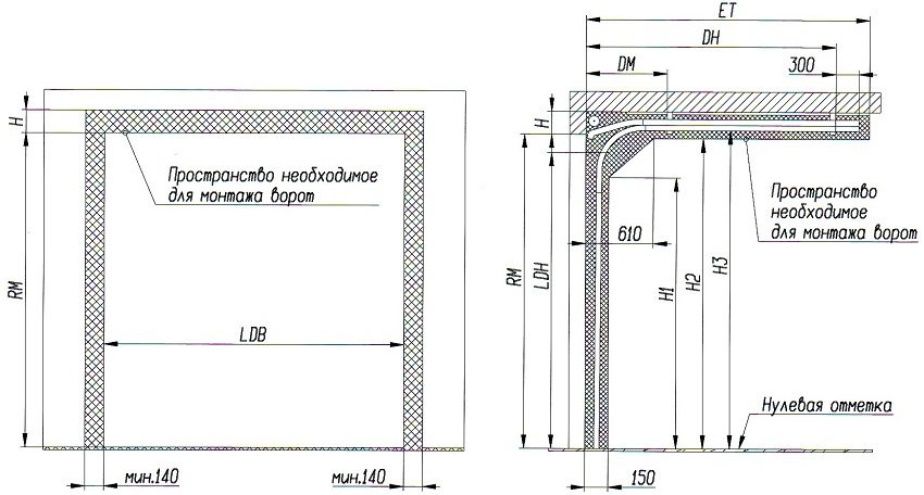 Монтажные размеры подъемных ворот