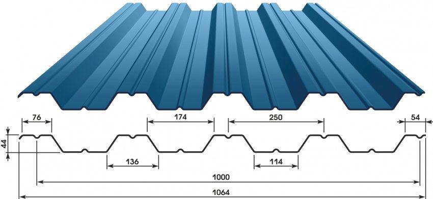 Тип волны и размеры профнастила НС-44