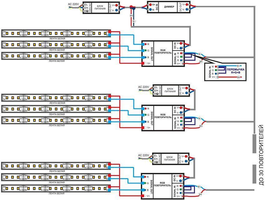 Подключение светодиодной ленты на 220 в своими руками
