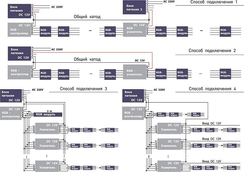 Принципиальная схема подключения светодиодной RGB-ленты