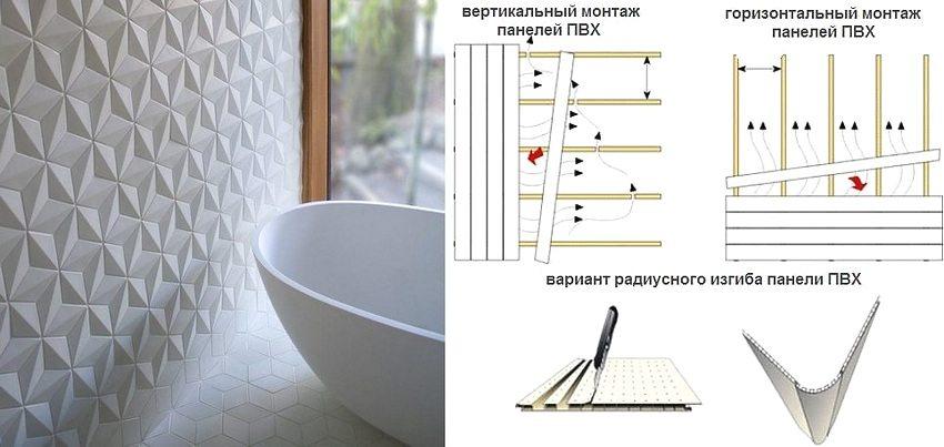Различные способы установки поливинилхлоридных панелей