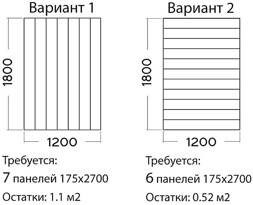 Пример расчета панелей для отделки потолка в ванной двумя различными способами