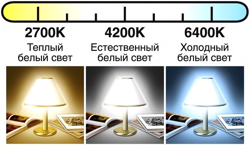 Оттенок свечения диодной лампы может быть от теплого белого до холодного белого, притом лампы такого типа почти не нагреваются в процессе использования