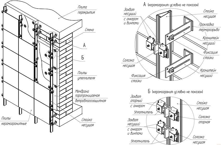 Общий вид фрагмента керамогранитного навесного фасада