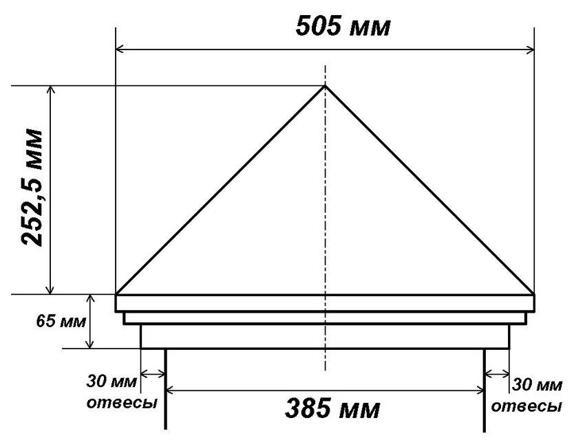 Монтажные размеры металлического четерыхскатного навершия