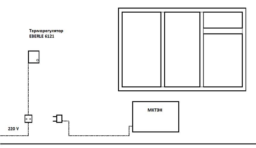 Подключение терморегулятора позволит не только контролировать температуру нагрева прибора, но и сократит затраты на электроэнергию
