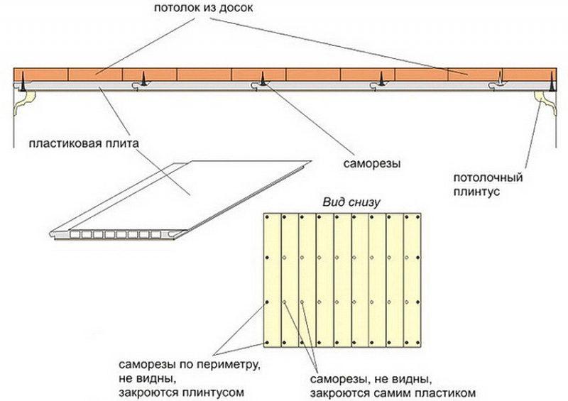 Пластик схема монтажа