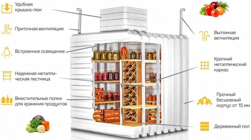 Погреб из пластика: удачное решение для компактного хранения продуктов