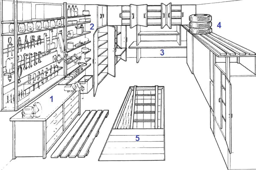 Пример размещения в гараже полезных приспособлений: 1 - верстак с ручными станками, 2 - стеллажи и шкафы, 3 - стол для проведения различных ремонтных работ, 4 - полка для хранения шин, 5 - смотровая яма