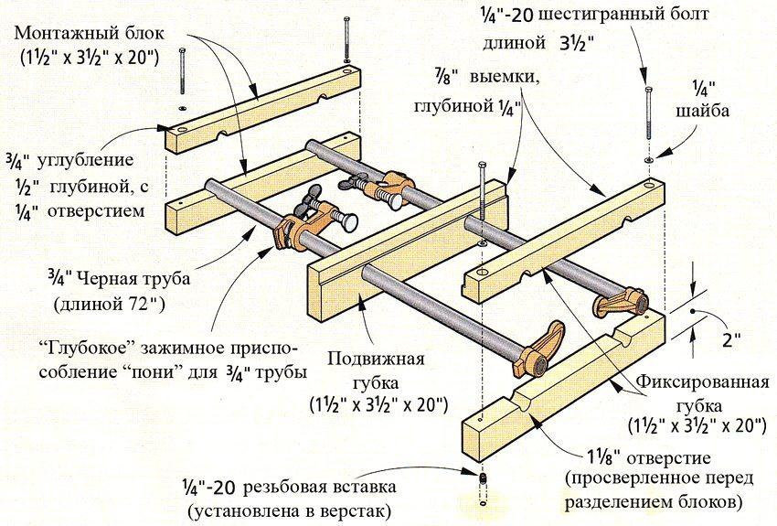 Схема сборки тисков для самодельного столярного верстака