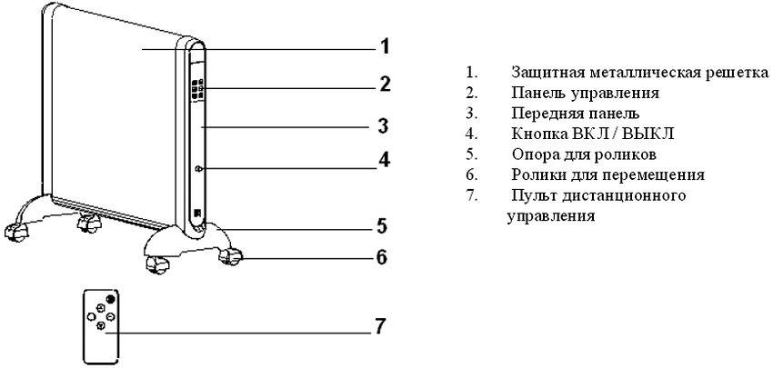 Схема устройства обогревателя микатермического типа