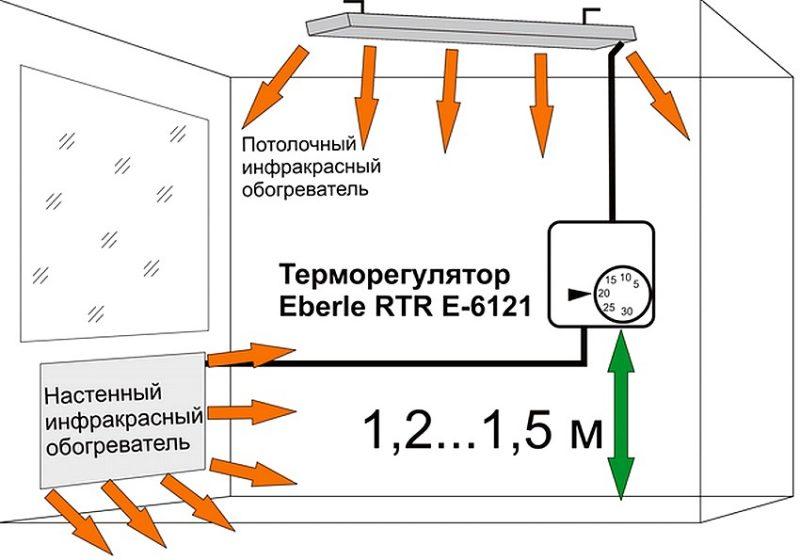 Терморегулятор для инфракрасного обогревателя 4