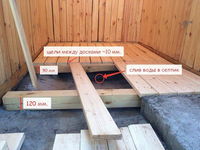 Кровать из дерева своими руками: особенности подбора