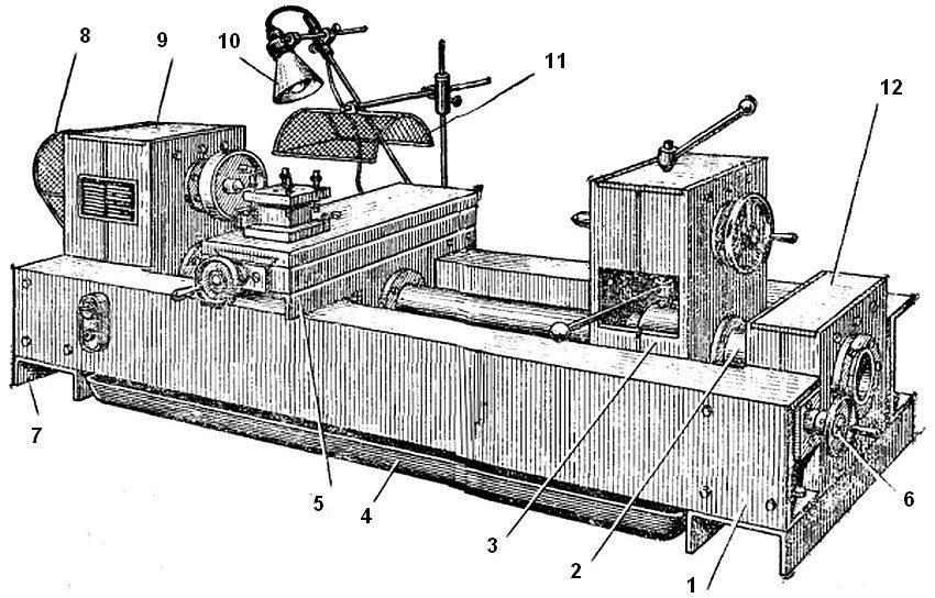 Устройство самодельного токарного станка для обработки металла: 1, 7 - швеллеры; 2 - ходовая труба; 3 - задняя бабка; 4 - поддон для сбора стружки; 5 - суппорт; 6 - ходовой винт; 8 - электрический двигатель; 9 - неподвижная передняя бабка; 10 - лампа в защитном колпаке-отражателе; 11 - сетчатый экран для защиты токаря от стружки; 12 - опора