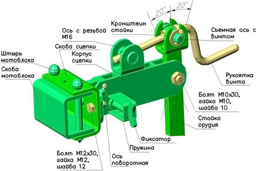Схема крепления навесного оборудования мотоблока Салют
