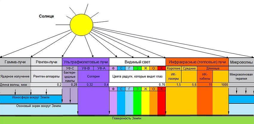 Настольные лампы в СПб по низким ценам: интернет-магазин