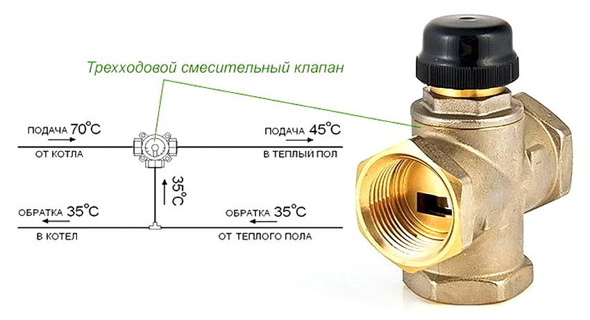 Использование трехходового клапана для регулирования теплого пола