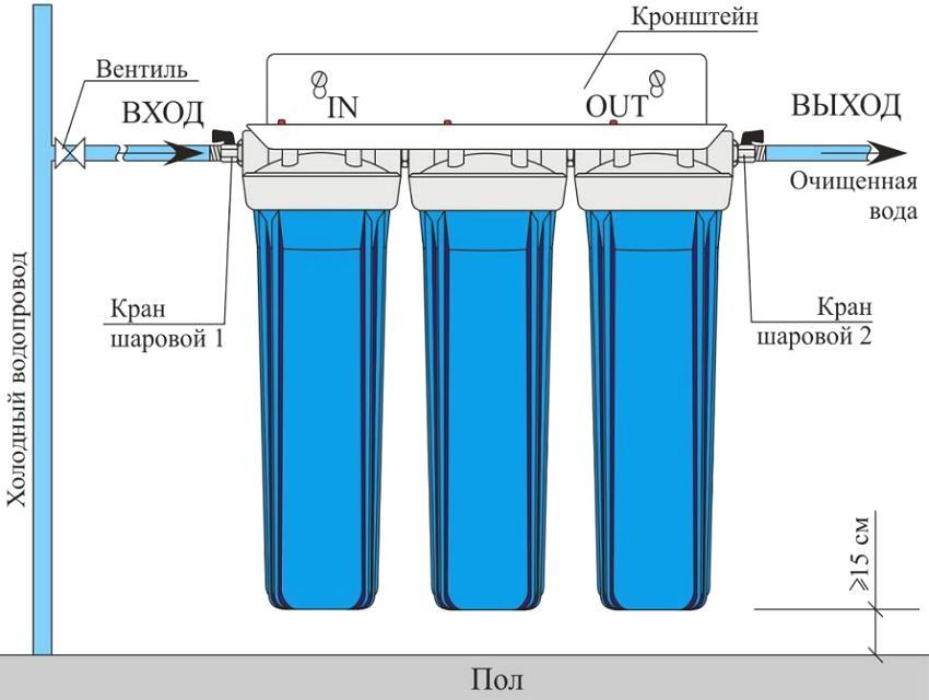 Схема установки проточного фильтра