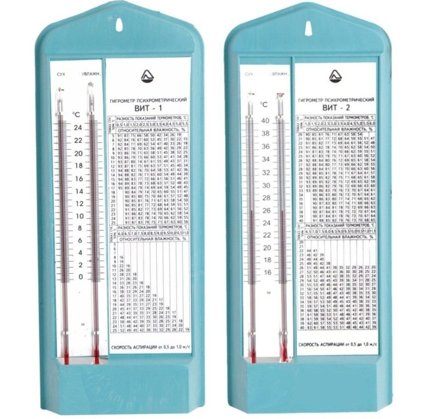 Комнатные гигрометры ВИТ-1 и ВИТ-2