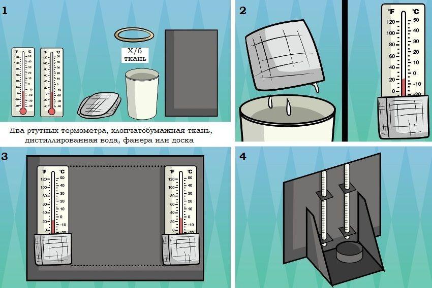 Шаги самостоятельного изготовления гигрометра
