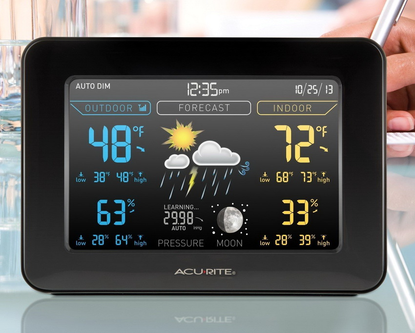 Домашняя метеостанция AcuRite 02027 Color Weather Station