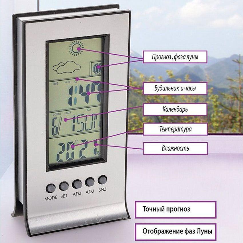Отображение измерений на дисплее домашней метеостанции
