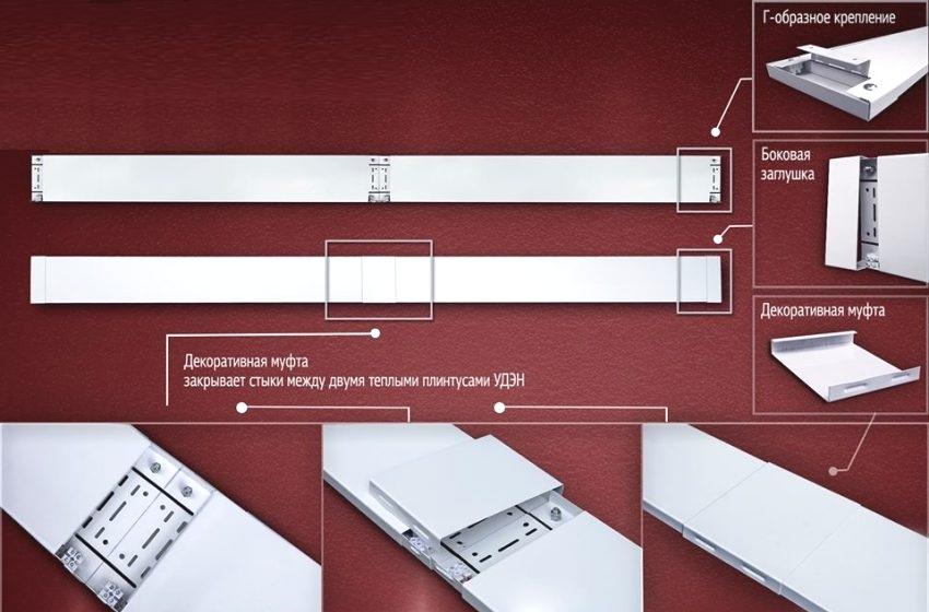 Конструкция теплого плинтуса на примере продукции фирмы UDEN