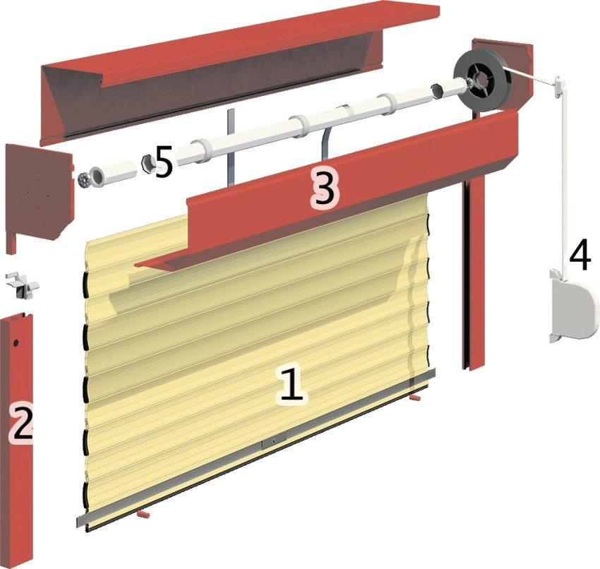 Конструкция гаражной роллеты с электрическим приводом: 1 - полотно ворот, 2 - опорная боковая стойка, 3 - короб с крышкой, 4 - электрический привод подъема ворот, 5 - штанга намотки роллеты