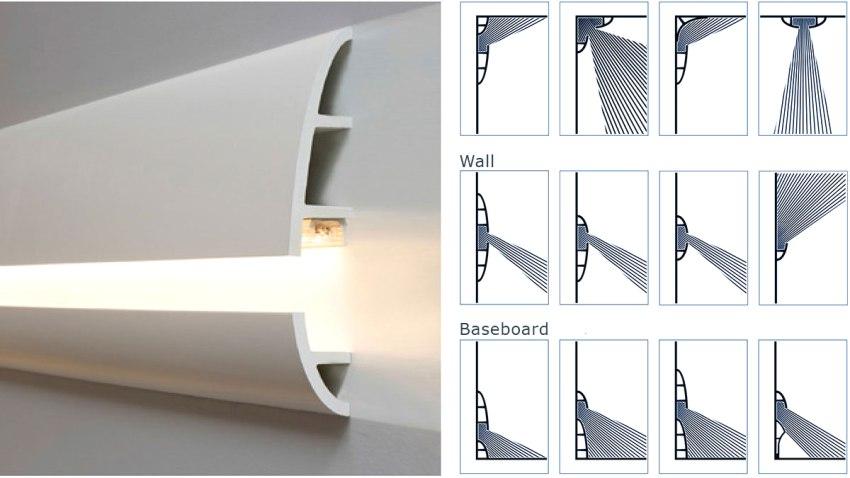 Варианты монтажа светодиодной подсветки с полиуретановым плинтусом