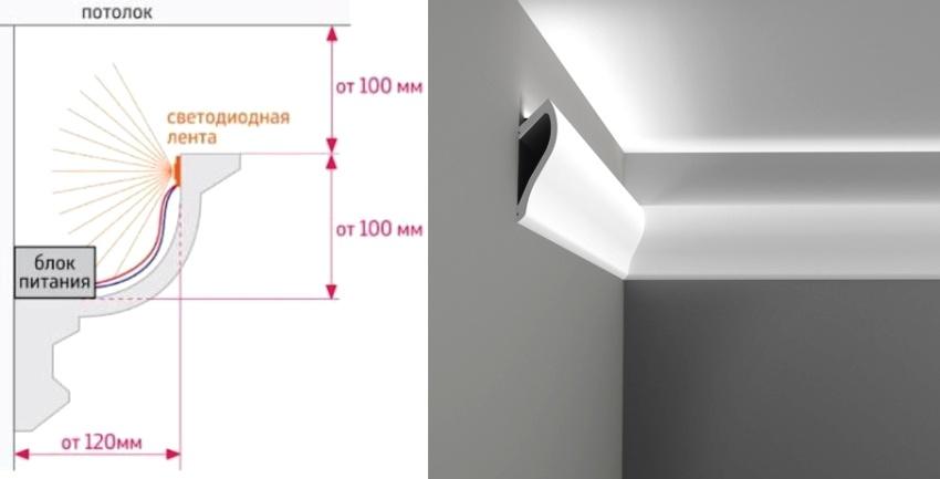Схема монтажа потолочной LED-подсветки