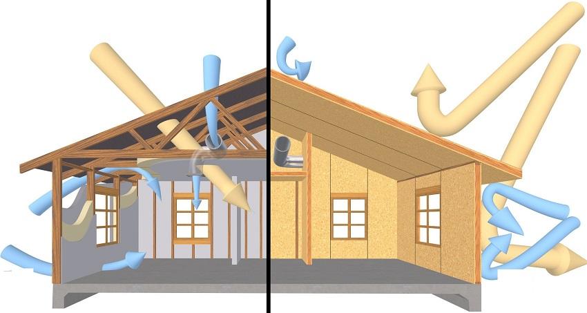 Благодаря структуре СИП-панелей, дому не страшны сильные порывы ветра и жаркие солнечные лучи