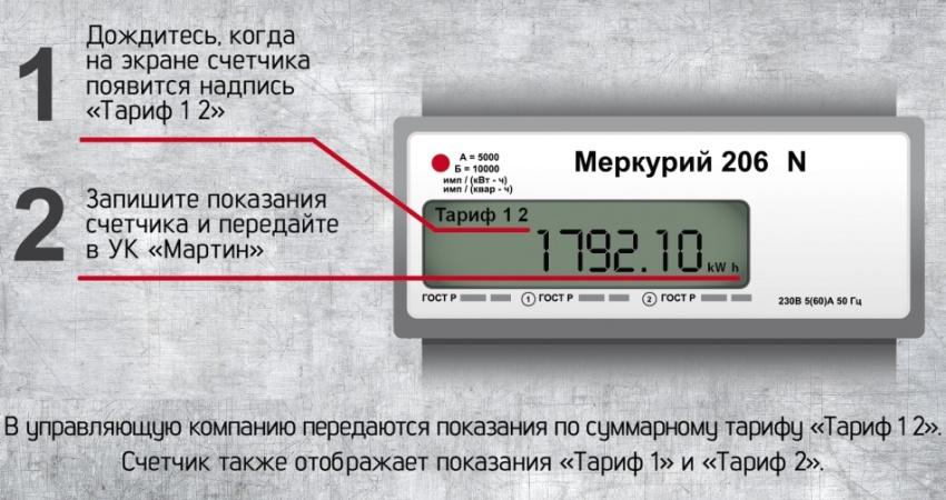 Шаги считывания данных с электронного счетчика Меркурий