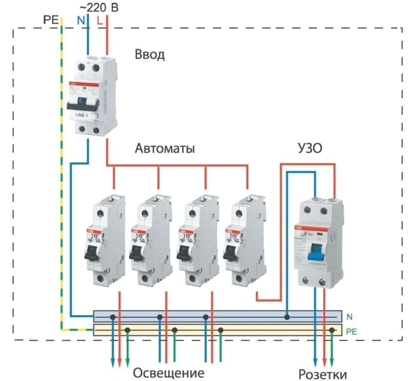 Схема электропроводки в квартире с использованием УЗО и автоматов